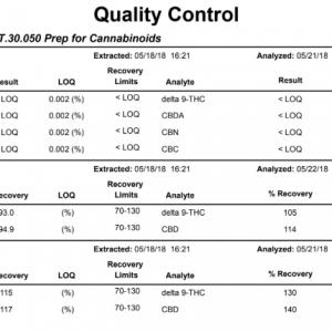 Rosebud CBD Quality Control Lab Test